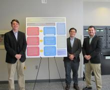 Business students win leadership case competition; earn trip to International Leadership Association Global Conference