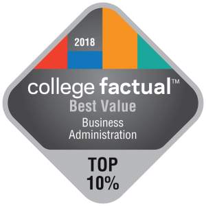 College Factual names Appalachian to 2018 Best Business Administration & Management Colleges