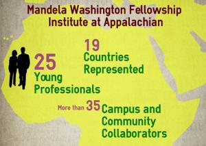 Walker College professors to present to Mandela Washington Fellows